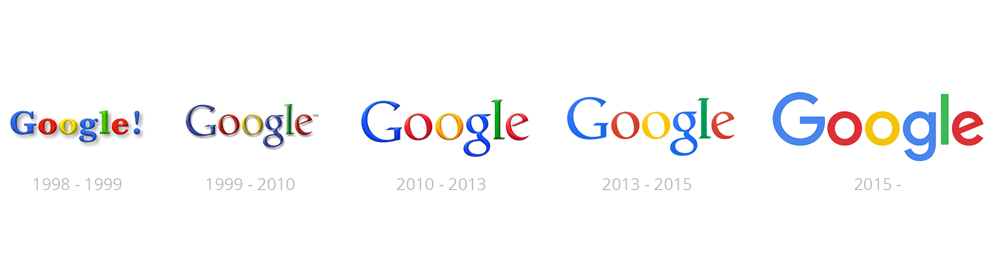 Google Logo-Redesign History