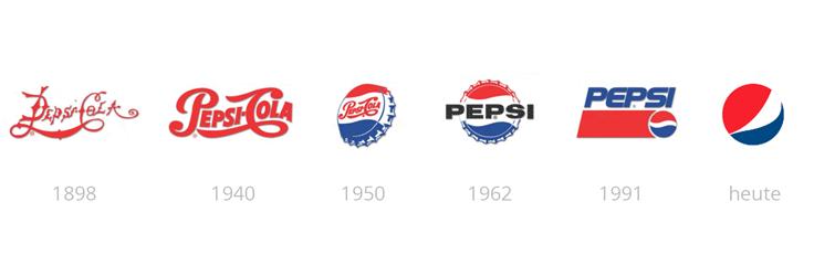 Pepsi Logo-Redesign History